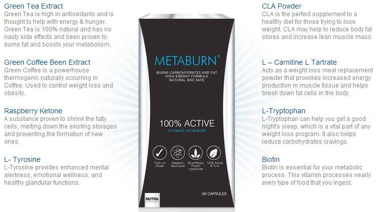【MetaBurn】最值得入手的英国减肥药