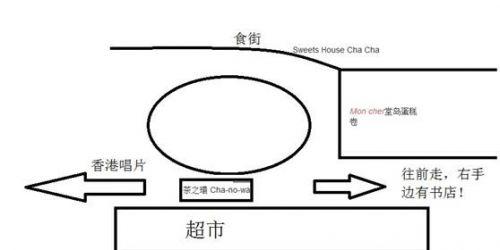 香港购物攻略 一日败家超级路盲专用路线(6)