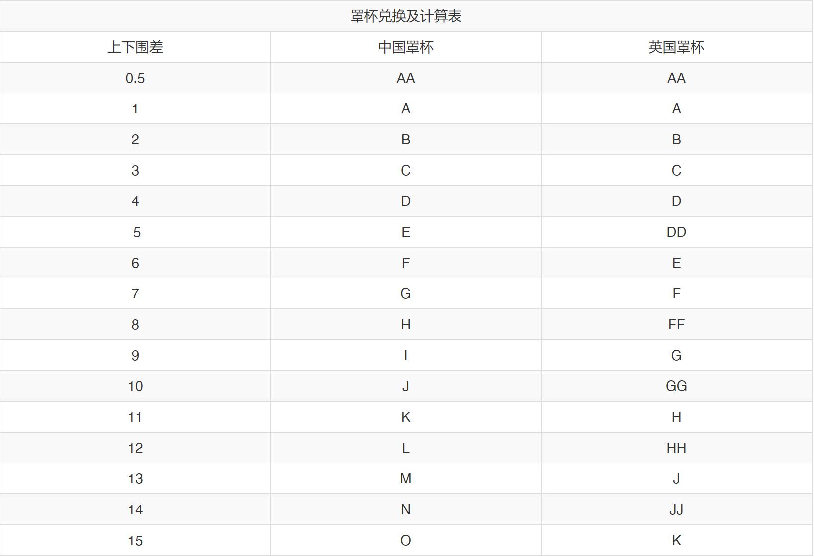 浪漫内衣Boux Avenue官网冬季Sale Up to 70% OFF + 20% OFF折上折