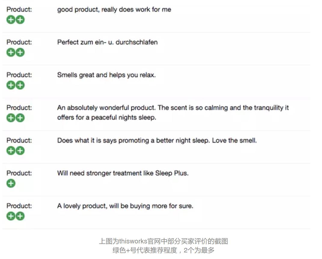 This Works睡眠喷雾线上8折+额外8折